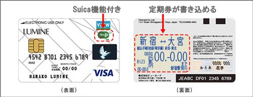 ルミネカードのSuica機能