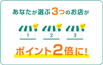 三井住友VISAカードでポイント2倍