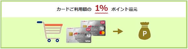 JTB旅カードのポイント還元率