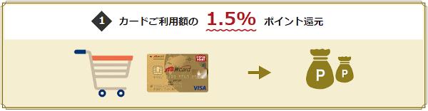 JTB旅カードVisaゴールドのポイント還元率