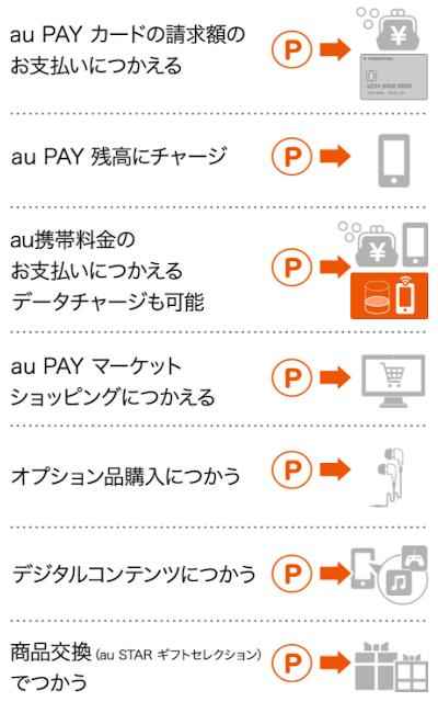 au PAYカード